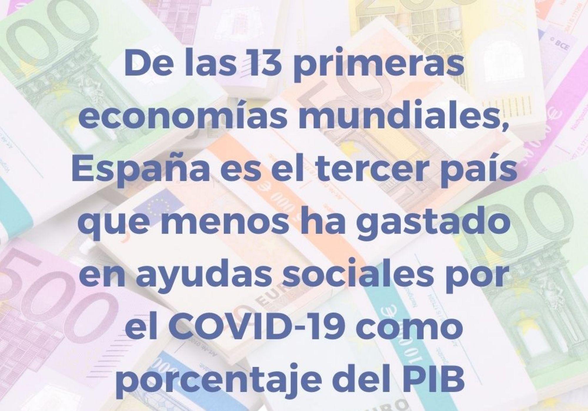 ¿Cuánto están invirtiendo los países en ayudas públicas a la gente y al capital por el COVID19?